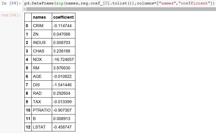 Dataframe - linear regression in python