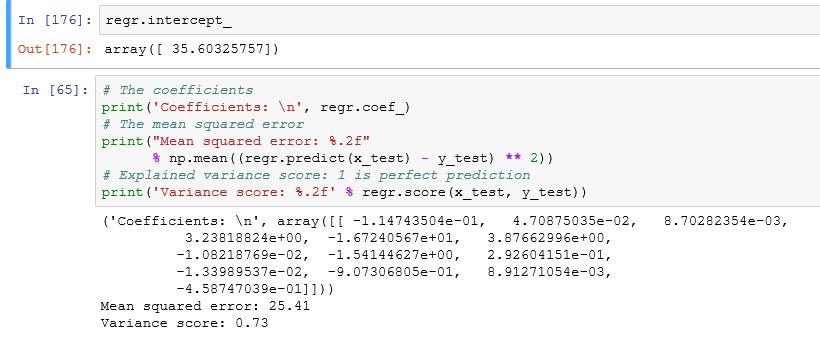 data frame_ linear_regression_inpython