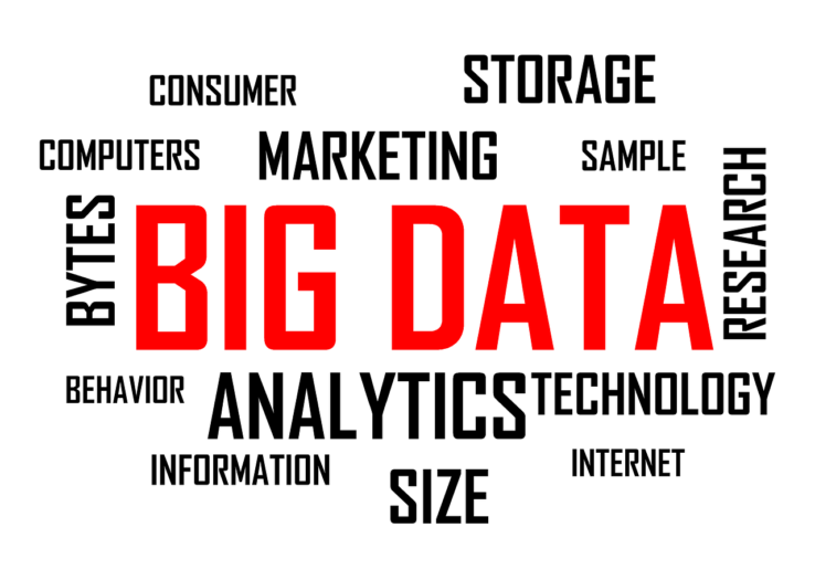 Examples of a big data objective