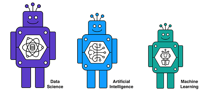 AI vs ML vs DS